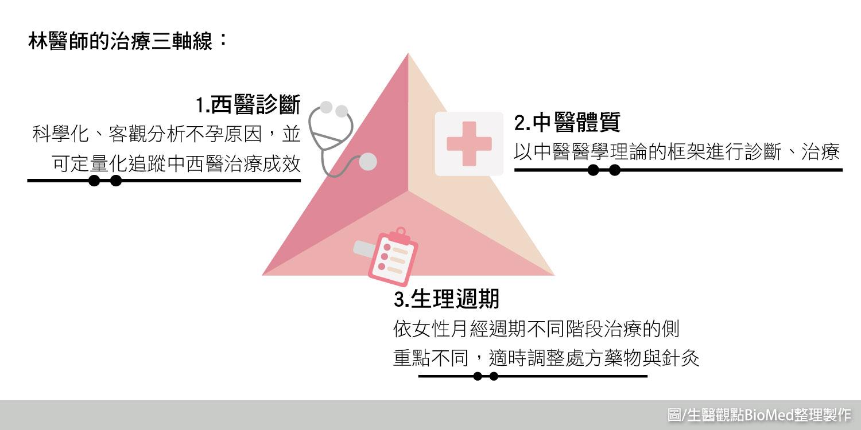 三軸線-01(壓印-2)