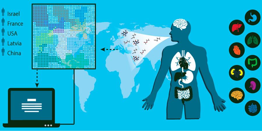 呼口氣驗出17種疾病 科學家發表呼吸檢測疾病設備